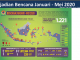BNPB: Lebih dari 1200 Bencana Terjadi Hingga 7 Mei 2020, Berikut Dampak dan Korbannya