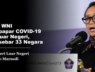 734 WNI Terpapar COVID-19 di Luar Negeri, Tersebar di 33 Negara