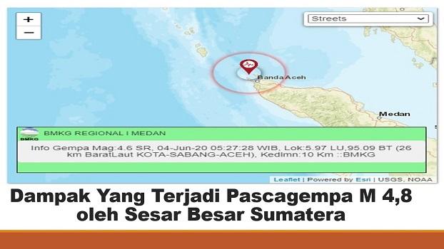Dampak Yang Terjadi Pascagempa M 4,8 oleh Sesar Besar Sumatera